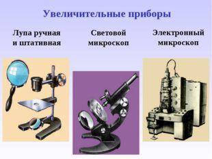 Лупа ручная и штативная Световой микроскоп Электронный микроскоп Увеличительн