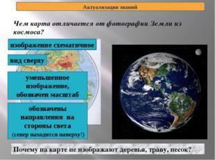 Чем карта отличается от фотографии Земли из космоса? Актуализация знаний Поче