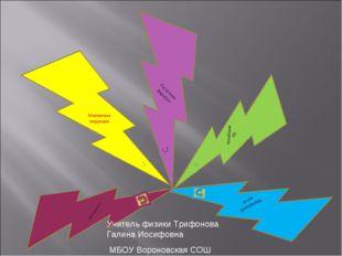 Магнитная индукция Расчетная формула Ед. измерения Магнитный поток интересно