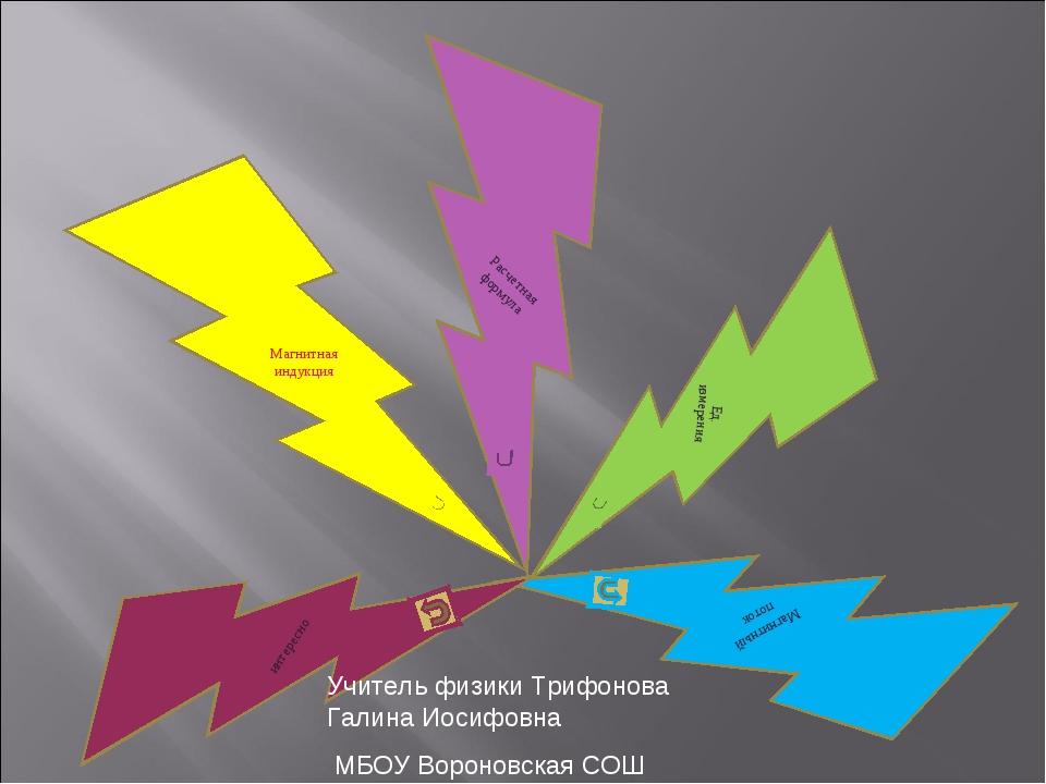 Магнитная индукция Расчетная формула Ед. измерения Магнитный поток интересно...