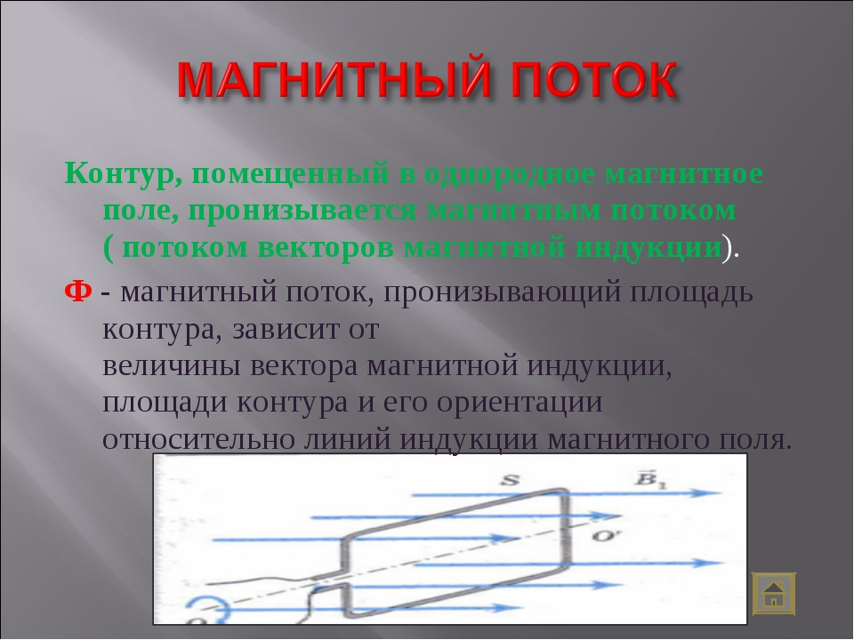 Контур, помещенный в однородное магнитное поле, пронизывается магнитным поток...