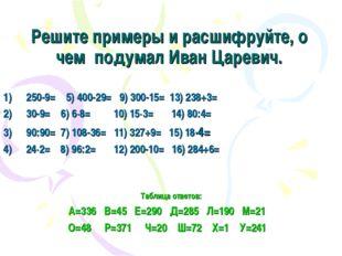 Решите примеры и расшифруйте, о чем подумал Иван Царевич. 250-9= 5) 400-29= 9
