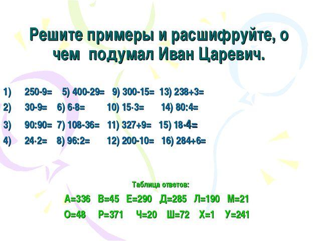 Решите примеры и расшифруйте, о чем подумал Иван Царевич. 250-9= 5) 400-29= 9...