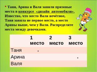Таня, Арина и Валя заняли призовые места в конкурсе «дизайн автомобиля». Изв