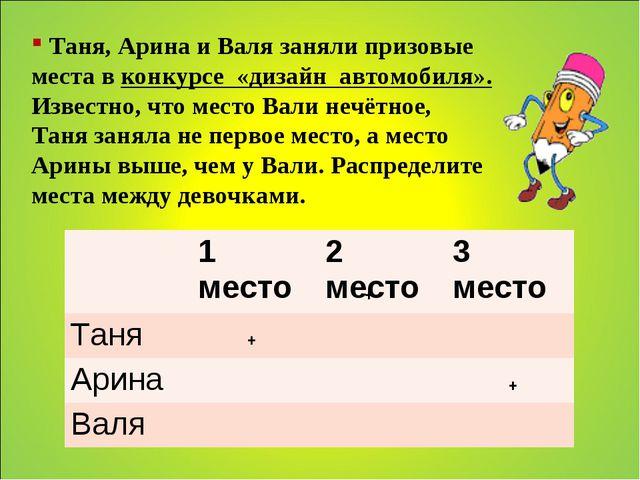 Таня, Арина и Валя заняли призовые места в конкурсе «дизайн автомобиля». Изв...