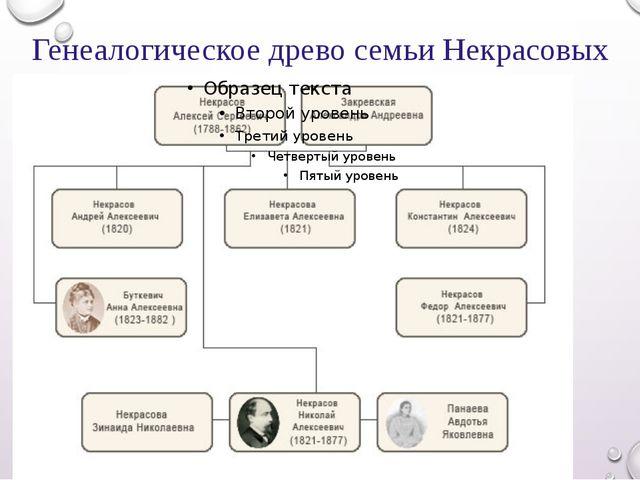 Генеалогическое древо семьи Некрасовых