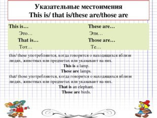 Указательные местоимения This is/ that is/these are/those are this/ these упо