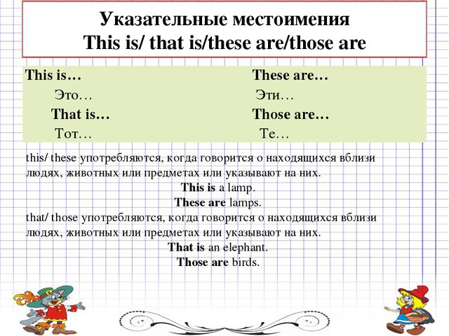 Указательные местоимения This is/ that is/these are/those are this/ these упо...