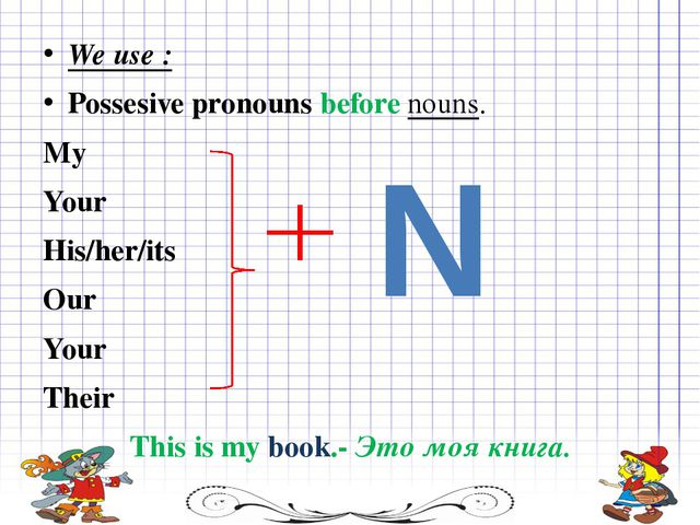 We use : Possesive pronouns before nouns. My Your His/her/its Our Y...
