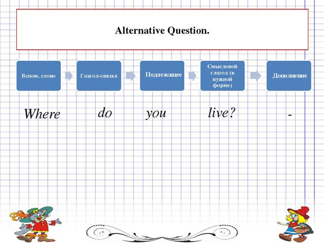 Дополнение Alternative Question. Подлежащее Where you do - live?