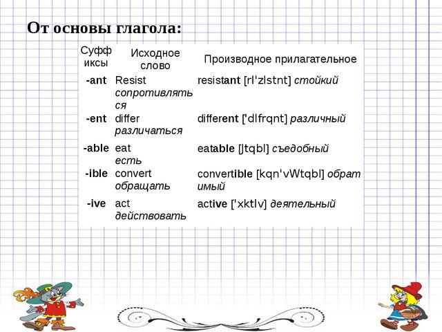 От основы глагола: Суффиксы Исходное слово Производное прилагательное -ant Re...