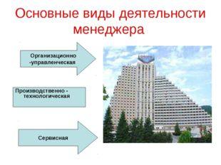 Основные виды деятельности менеджера Организационно -управленческая Производс