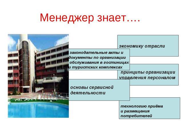 Менеджер знает…. принципы организации управления персоналом экономику отрасли...