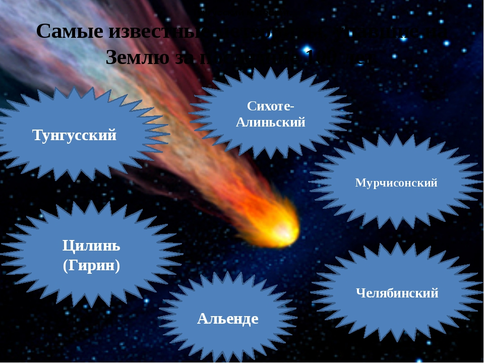 Самые известные метеориты, упавшие на Землю за последние 100 лет. Тунгусский...