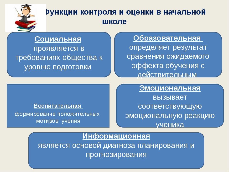 Функции контроля и оценки в начальной школе Социальная проявляется в требова...