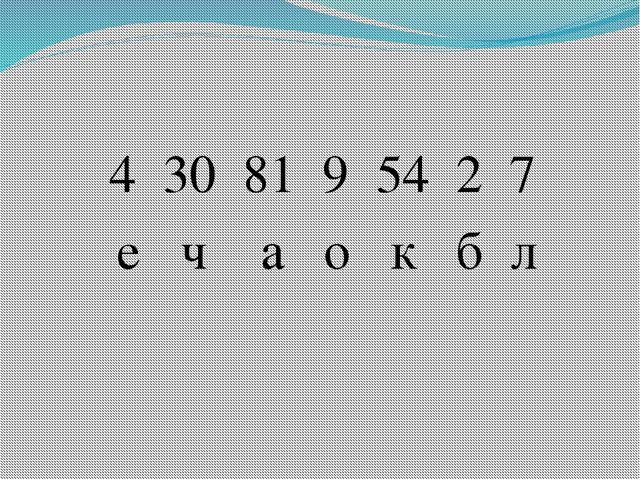 4 30 81 9 54 2 7 е ч а о к б л