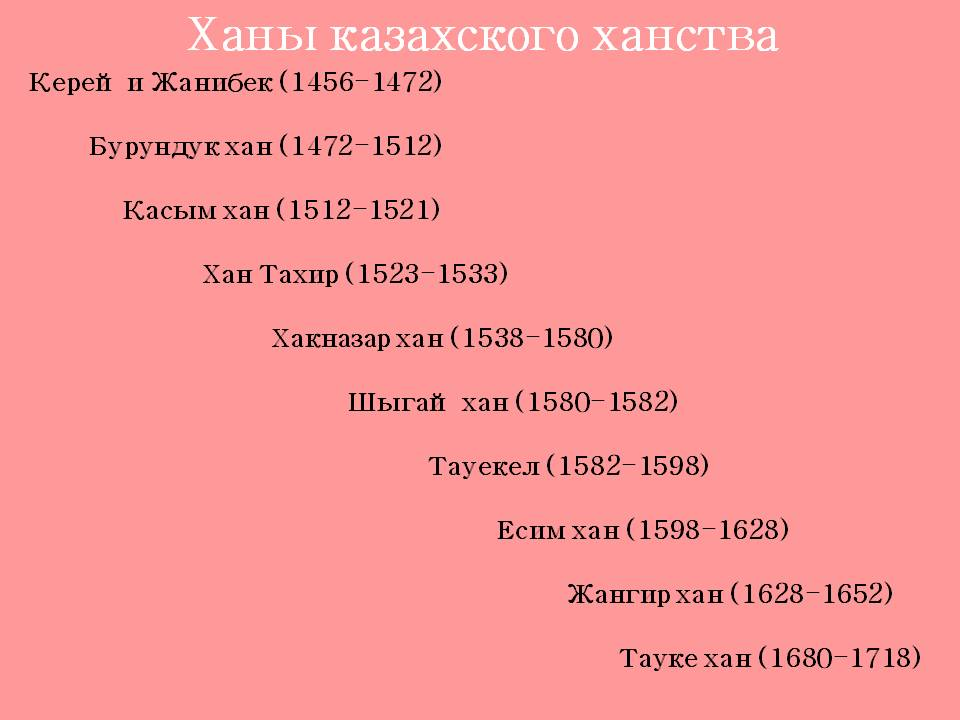 C:\Users\user\Desktop\VK\0005-005-KHany-kazakhskogo-khanstva.jpg
