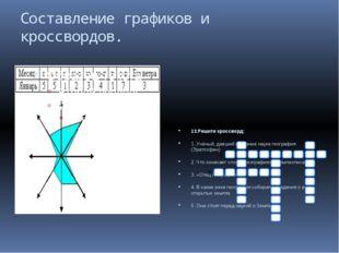 Составление графиков и кроссвордов. 13.Решите кроссворд: 1. Учёный, давший на