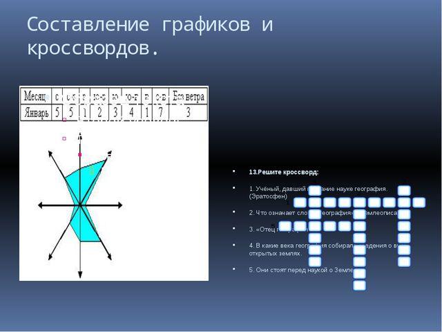 Составление графиков и кроссвордов. 13.Решите кроссворд: 1. Учёный, давший на...