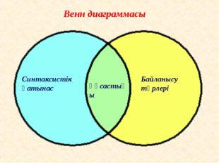 Синтаксистік қатынас Байланысу түрлері Ұқсастығы Венн диаграммасы