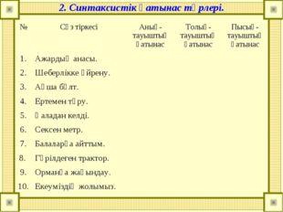 2. Синтаксистік қатынас түрлері. №Сөз тіркесіАнық-тауыштық қатынасТолық-та