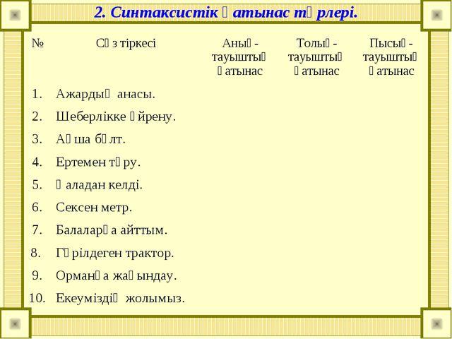 2. Синтаксистік қатынас түрлері. №Сөз тіркесіАнық-тауыштық қатынасТолық-та...