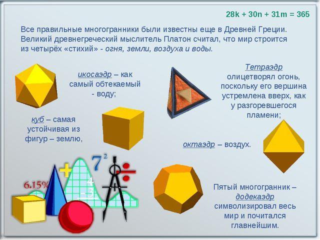 28k + 30n + 31m = 365 Тетраэдр олицетворял огонь, поскольку его вершина устре...
