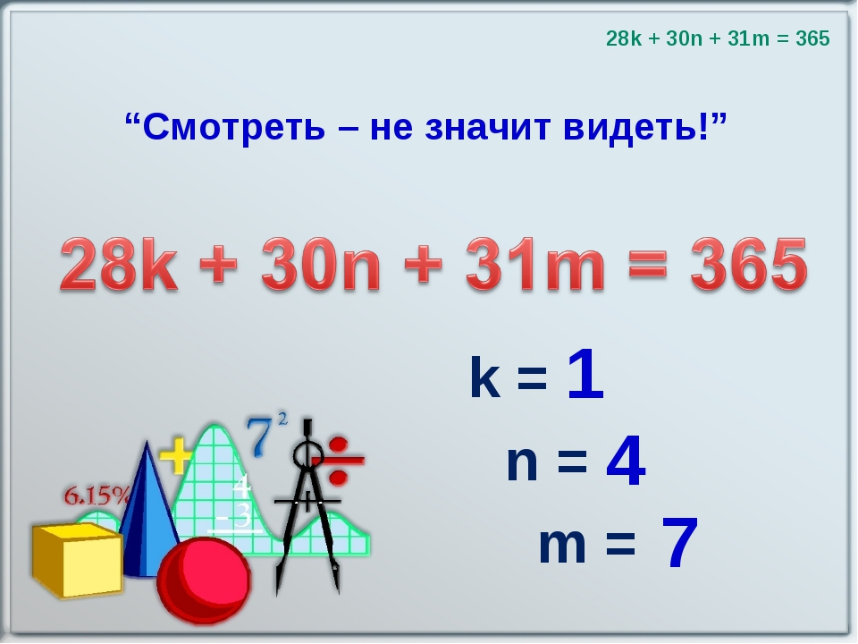 """""""Смотреть – не значит видеть!"""" k = n = m = 28k + 30n + 31m = 365 1 4 7"""