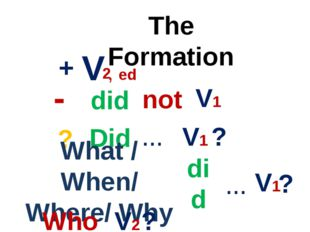 + V 2 ,,, - did ? Did ... V1 ? The Formation , ed not ... V1 What / When/ Whe