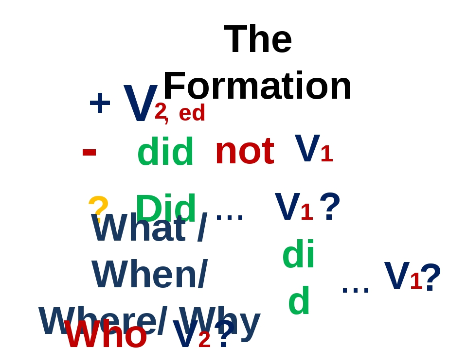 + V 2 ,,, - did ? Did ... V1 ? The Formation , ed not ... V1 What / When/ Whe...