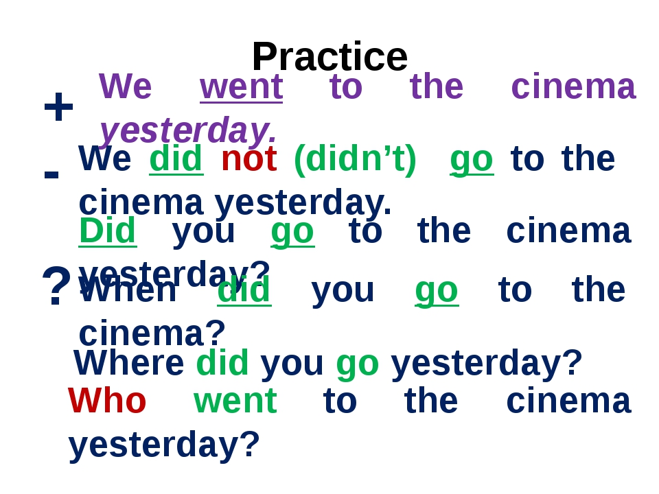 Practice + We went to the cinema yesterday.. - We did not (didn't) go to the...