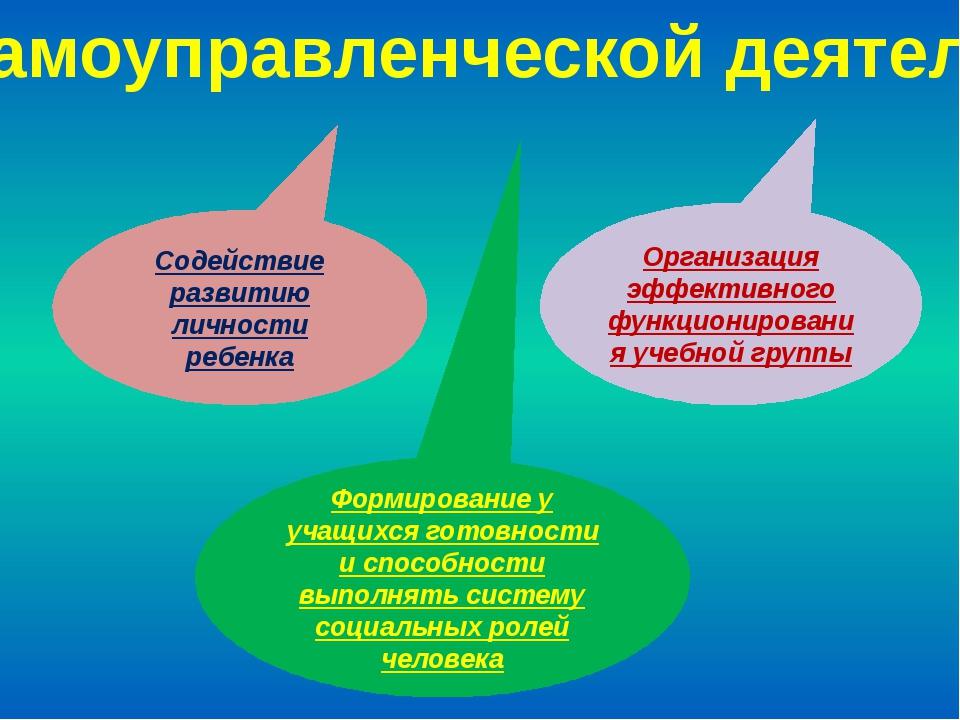 Цели самоуправленческой деятельности Содействие развитию личности ребенка Орг...