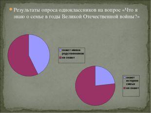Результаты опроса одноклассников на вопрос «Что я знаю о семье в годы Великой