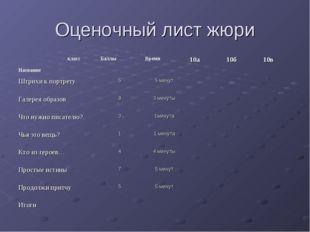 Оценочный лист жюри