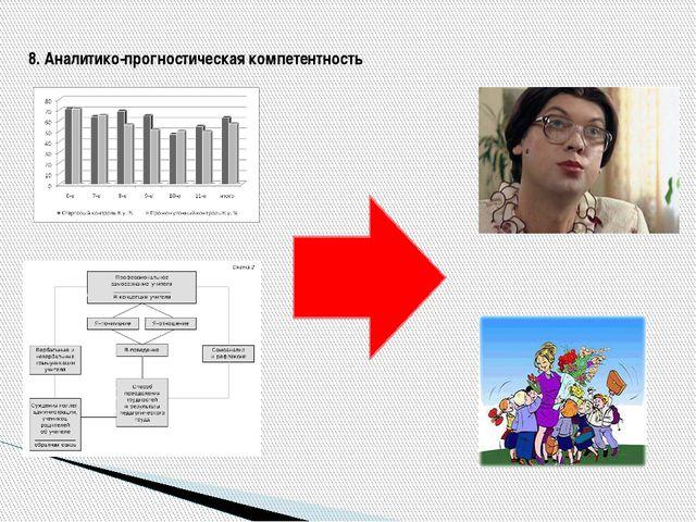 8. Аналитико-прогностическая компетентность