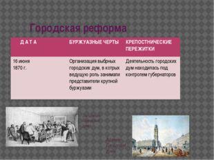 Городская реформа Заседание Городской думы Здание Городской думы ДА Т А БУРЖ