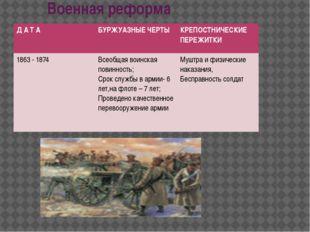 Военная реформа ДА Т А БУРЖУАЗНЫЕ ЧЕРТЫ КРЕПОСТНИЧЕСКИЕ ПЕРЕЖИТКИ 1863 - 187