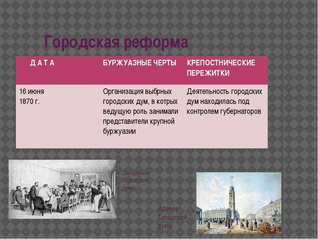 Городская реформа Заседание Городской думы Здание Городской думы ДА Т А БУРЖ...