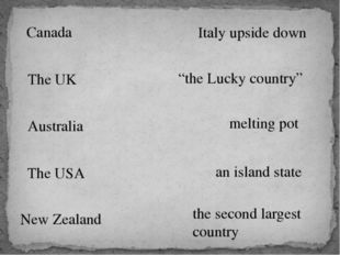 "Canada The UK Australia The USA New Zealand Italy upside down ""the Lucky coun"