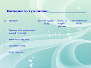 Оценочный лист ученика(цы)_________________________ №КритерииРабота в групп