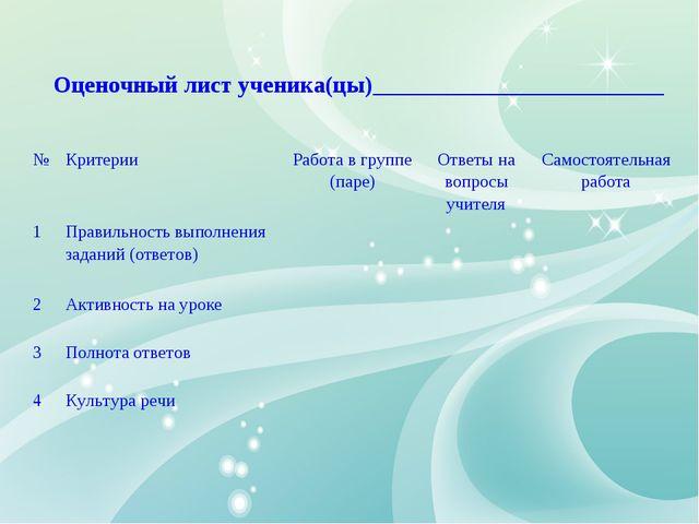 Оценочный лист ученика(цы)_________________________ №КритерииРабота в групп...