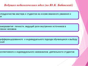Ведущая педагогическая идея (по Ю.К. Бабанский) Идея сотрудничества мастера и