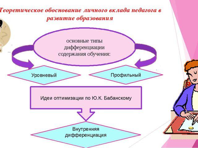 Теоретическое обоснование личного вклада педагога в развитие образования осно...
