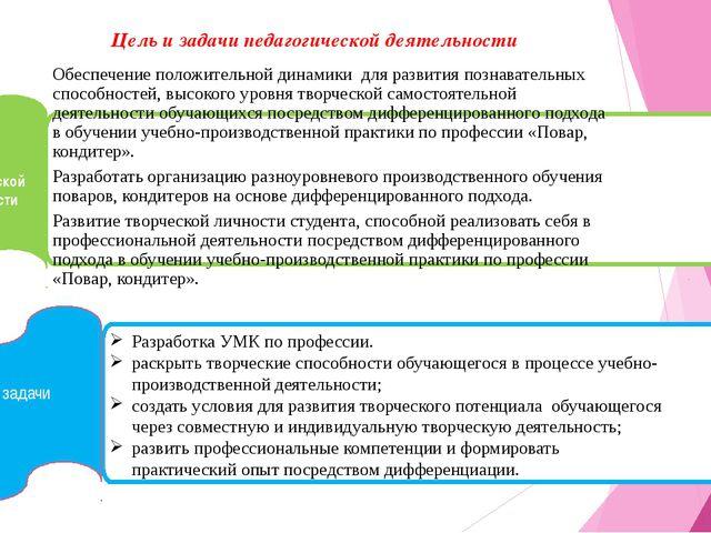 Цель и задачи педагогической деятельности Цель педагогической деятельности з...