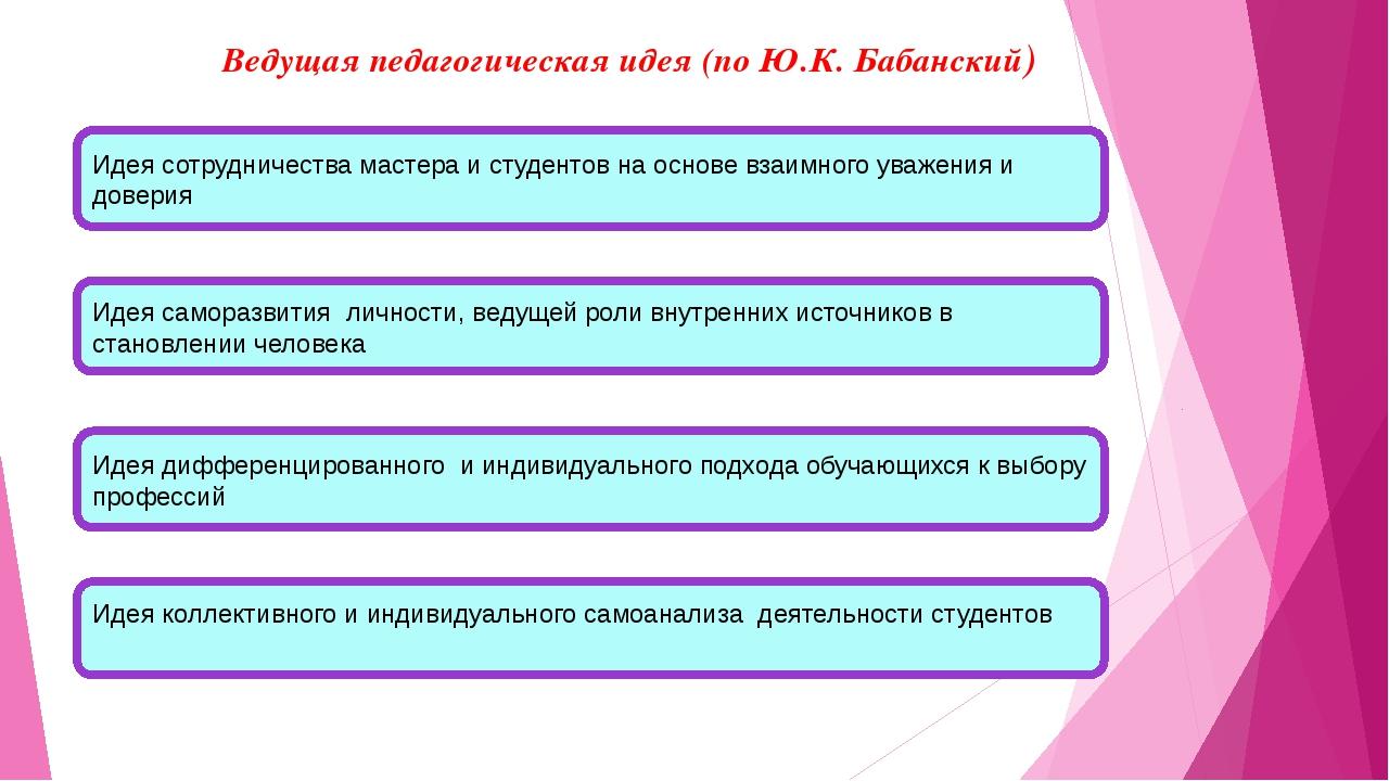 Ведущая педагогическая идея (по Ю.К. Бабанский) Идея сотрудничества мастера и...