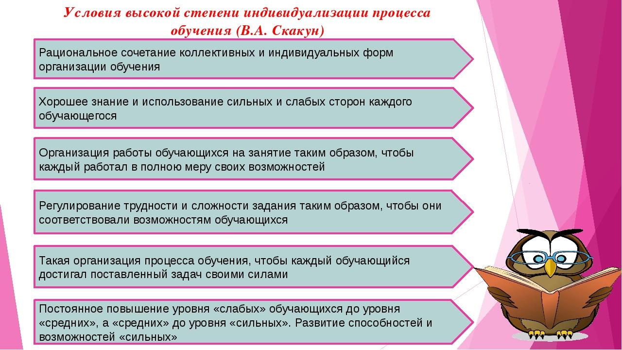 Условия высокой степени индивидуализации процесса обучения (В.А. Скакун) Раци...