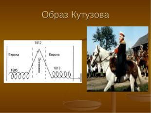 Образ Кутузова
