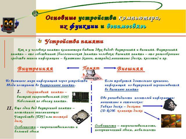 Основные устройства компьютера, их функции и взаимосвязь Устройства памяти Ка...