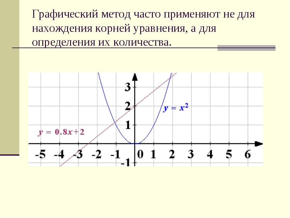 Графический метод часто применяют не для нахождения корней уравнения, а для о...
