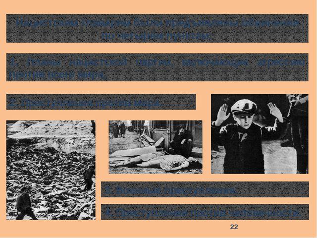 Нацистским главарям были предъявлены обвинения по четырём пунктам: 1. Планы н...